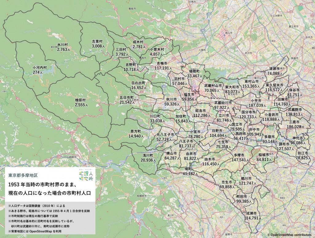 1953年当時の市町村界のまま、現在の人口になった場合の市町村人口