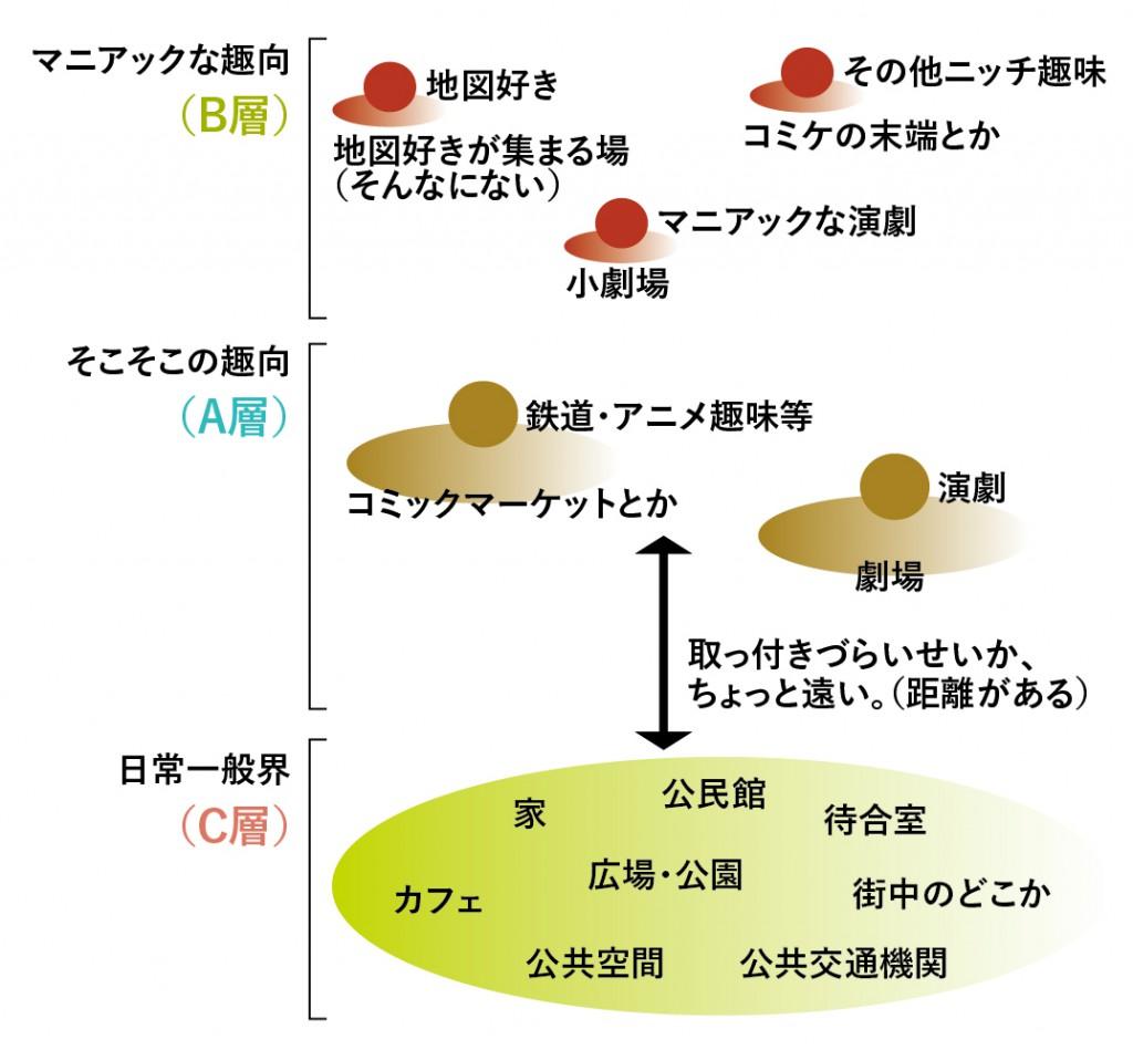 abc_approach-01