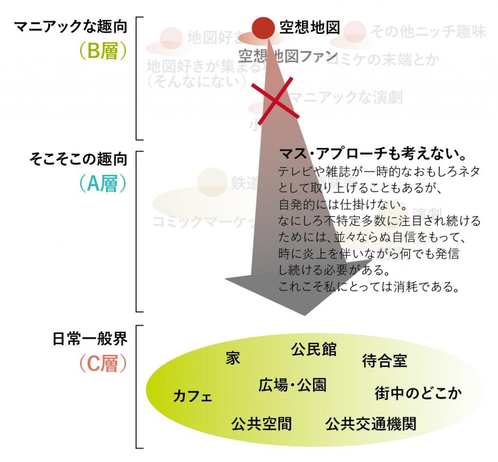 abc_approach-04
