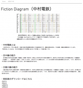 fictiondiagram