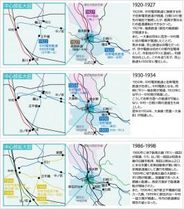 nagomuru_railway_change