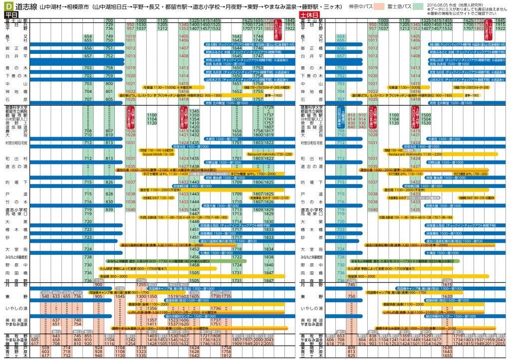 doshi_bus_timetable_B
