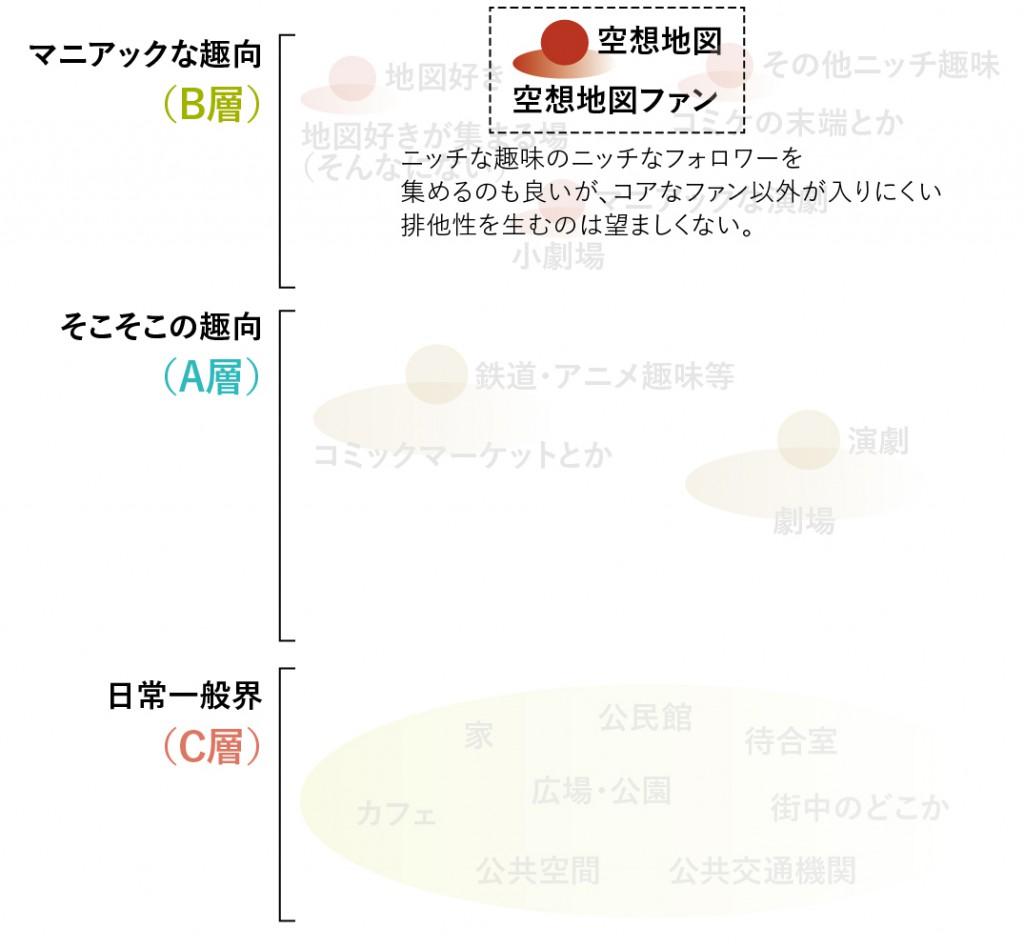 abc_approach-02