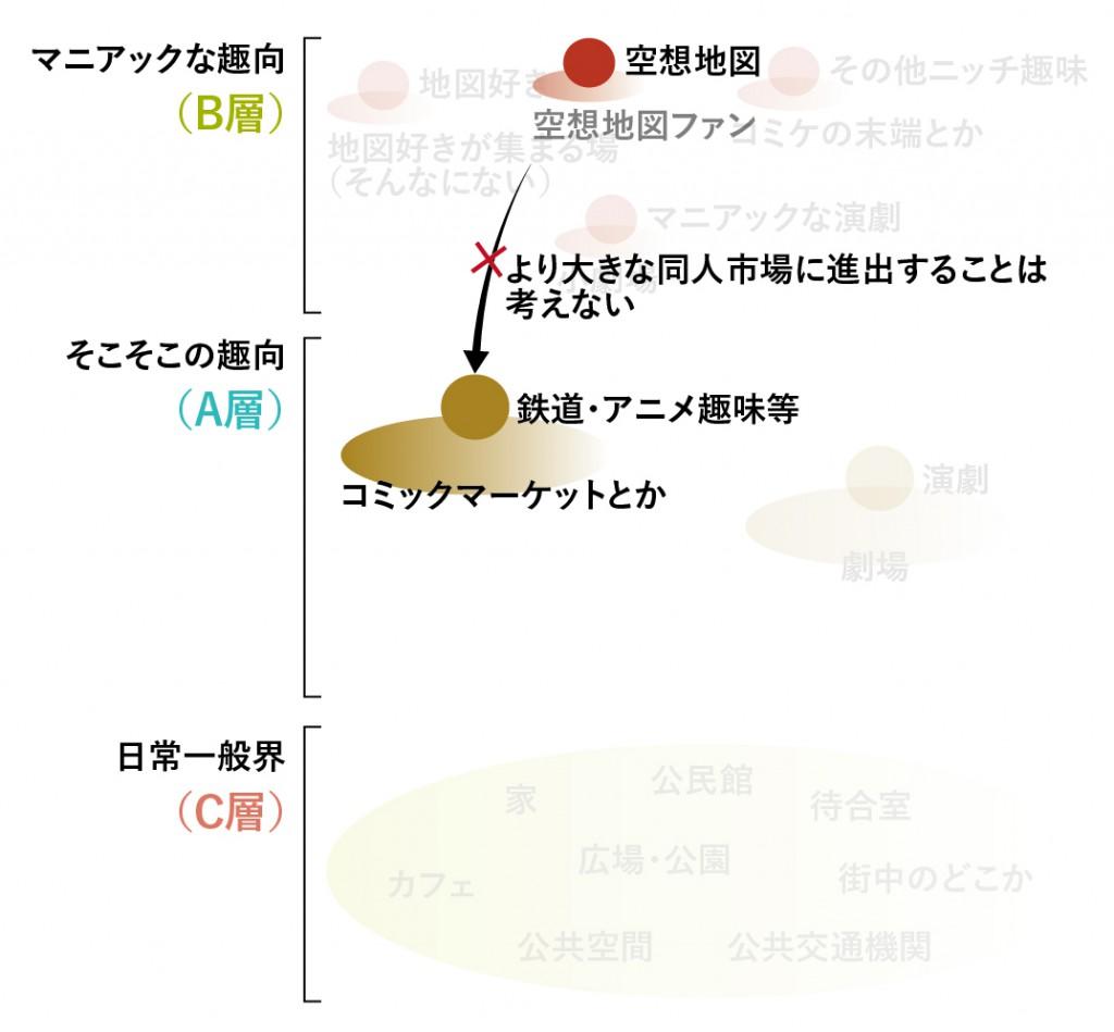 abc_approach-03