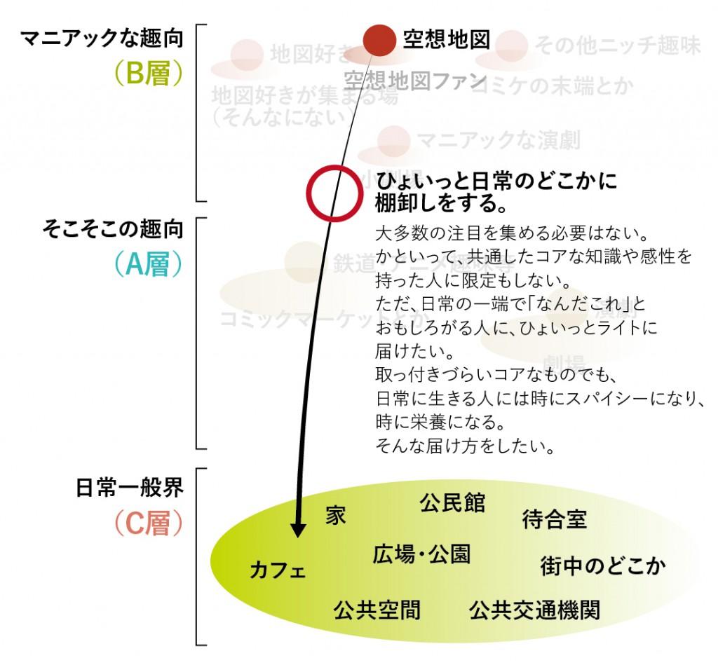 abc_approach-05