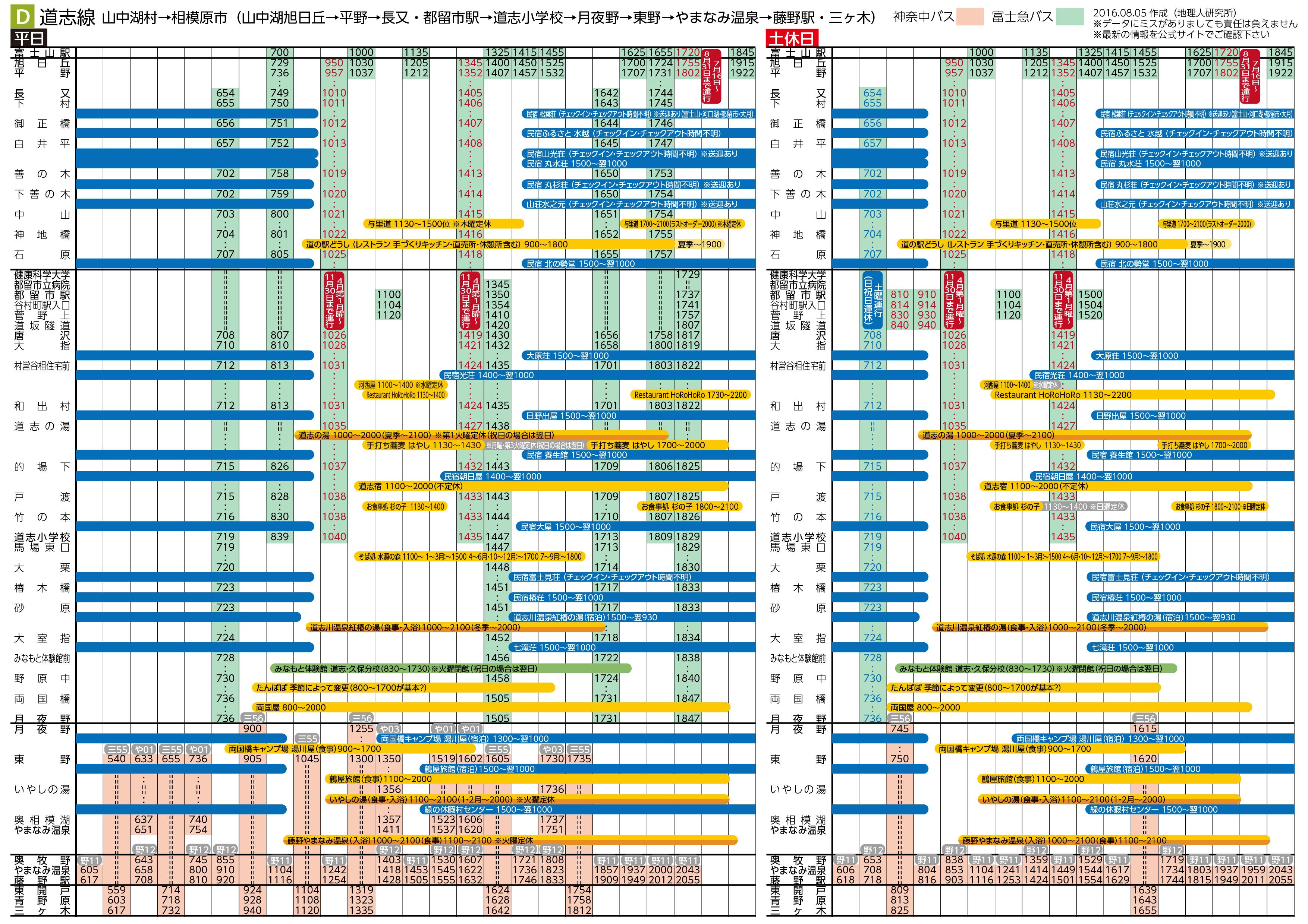 神奈川から山梨に抜ける裏ルート・道志越え / バス時刻表とと ...